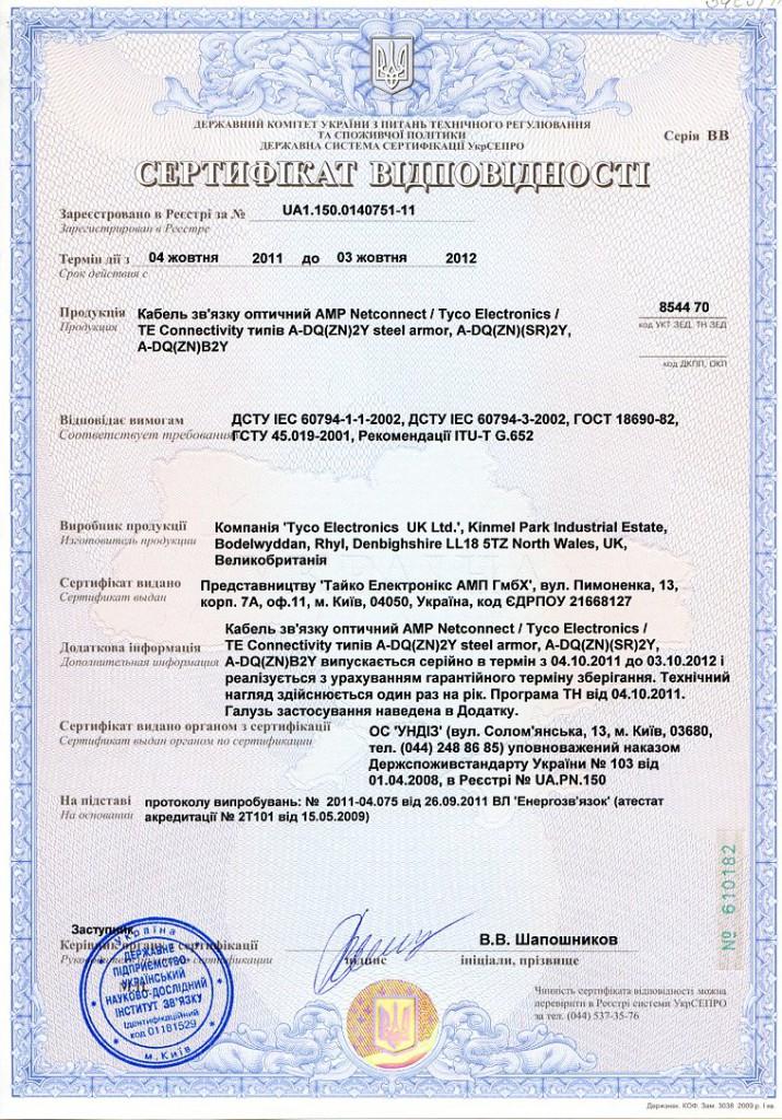 Картинки по запросу сертификат укрсепро